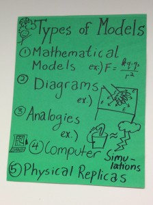 Types of Models Anchor Chart_Hsiao
