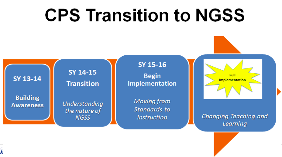 CPS Transition Plan