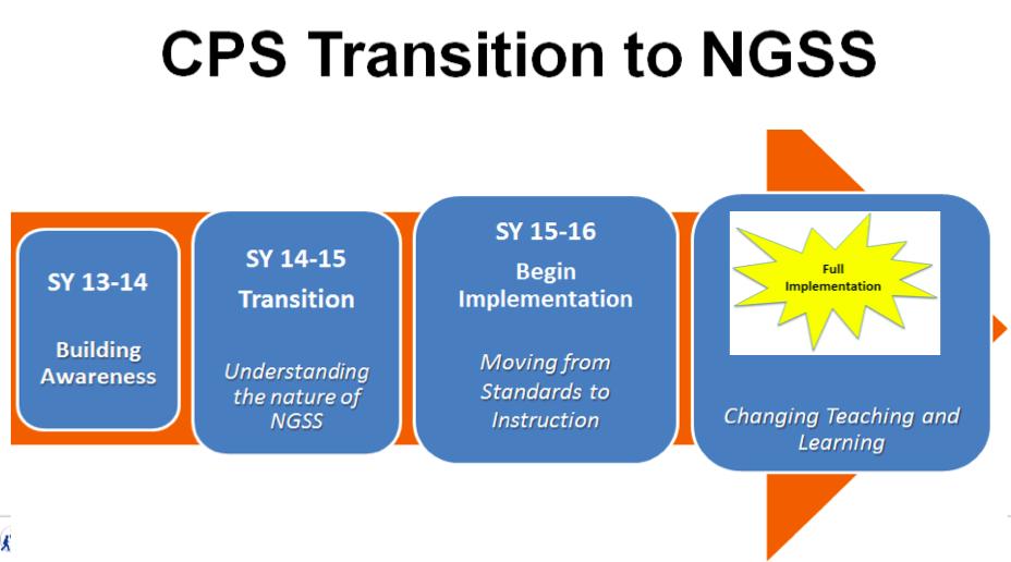 CPS Transition Plan