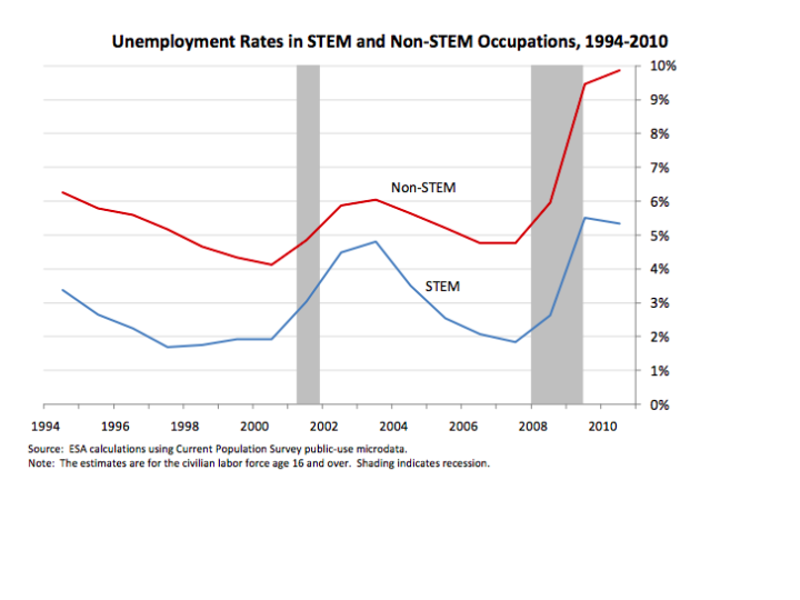 STEM Blog_November 2017-2