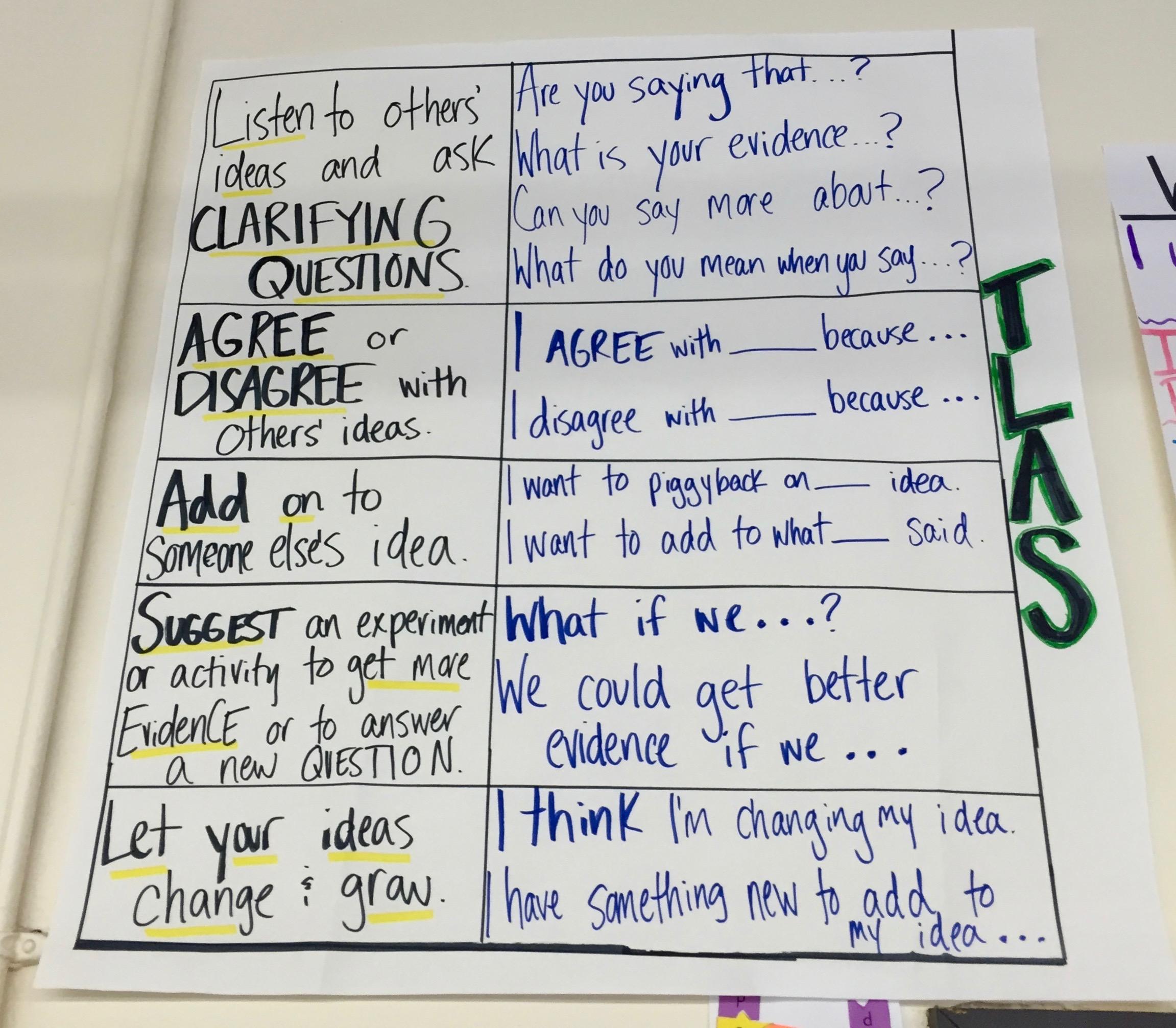 Ms. Rogers' TLAS Charts