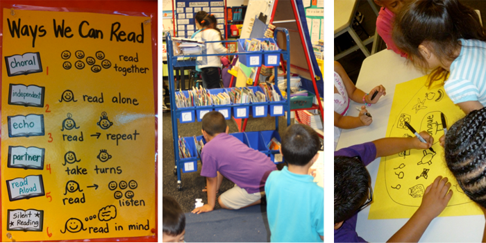 Classroom Ideas Primary ~ Supporting english learners in the primary classroom