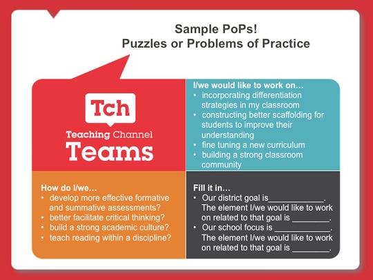 Problems of Practice diagram