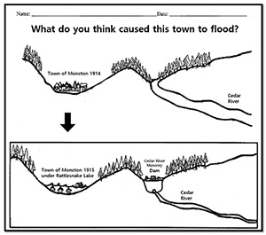 town flood diagram
