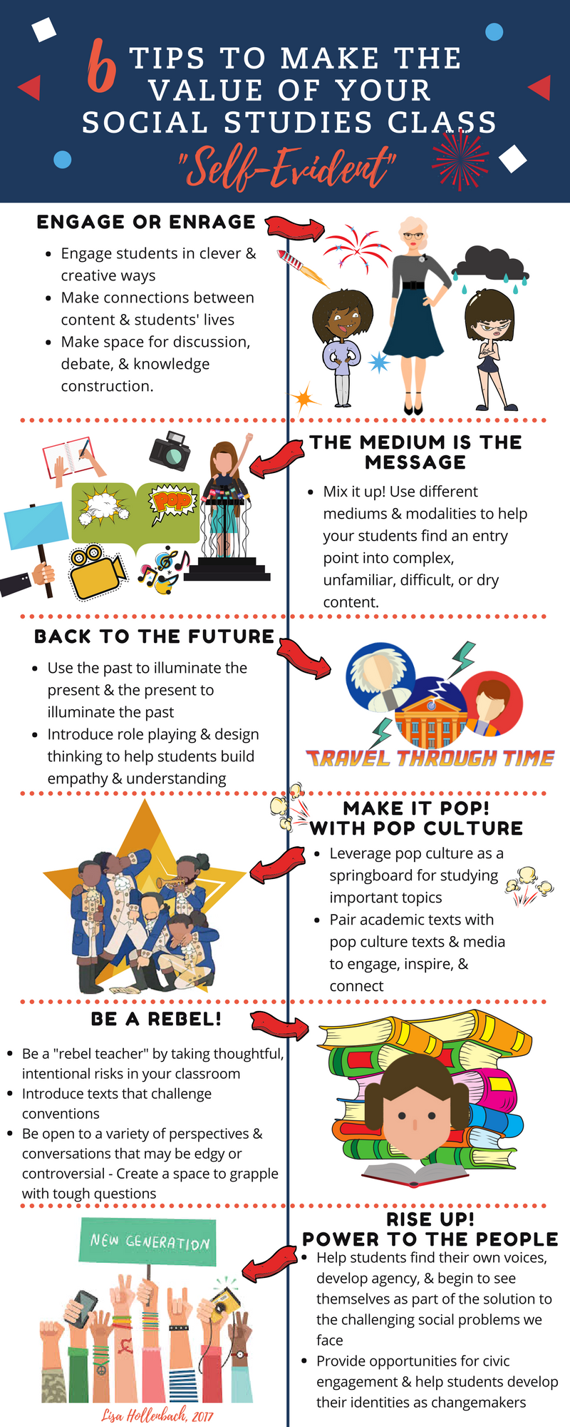 """Six Tips to Make the Value of Your Social Studies Class """"Self-Evident""""Version3"""