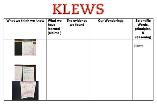 KLEWS chart