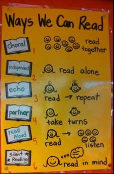 student chart