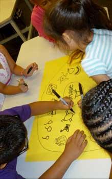 students making chart