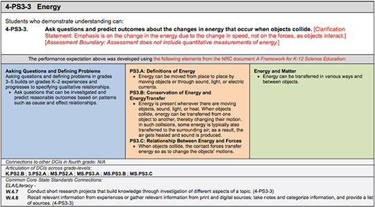 4-PS3-3 Energy standards