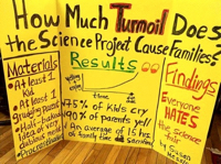 "Yellow, trifold Science Fair poster that reads, ""How Much Turmoil Does the Science Project Cause Families?"""