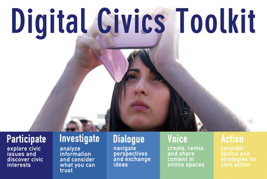 Young woman taking a photo or video with a mobile phone above Digital Civics Toolkit Module Chart.
